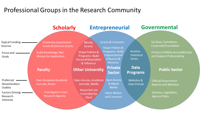 research_groups
